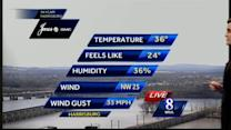 Winds keep temperatures cold