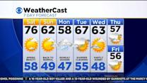 Morning Weather Forecast For 4/18