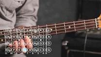 How to Play a D Sharp / E Flat Minor Scale