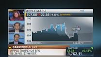 Apple back to re-accelerating growth: Pro