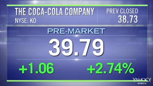 Breaking news on consumer prices; Google takes to the skies; Coke and J&J report