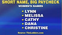 Fox Flash: Top 10 money-earning first names