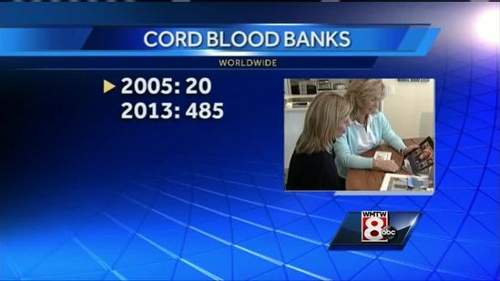 Umbilical cord blood banking on the rise
