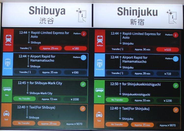 寫有交通情報資訊的告示螢幕在抵達大廳直走左手邊、東京單軌電車售票處的前方。會按照時間順序由上而下表示。