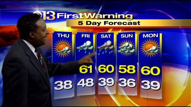 Meteorologist Tim Williams Has Your Wednesday Afternoon Forecast