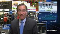 Santelli: Tightly wound traders
