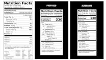 New nutrition labels would highlight calories
