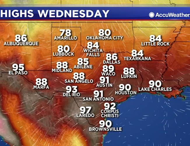 Houston Weather Humidity Drops For Tuesday Video