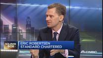 China still a disinflationary environment: StanChart