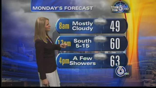 Cloudy Skies, Possible Showers Monday
