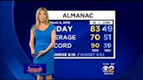 Jackie Johnson's Weather Forecast (March 6)