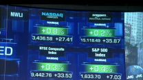 Stocks Poised for Retreat from Record High; April Retail Sales; Bloomberg Bombshell