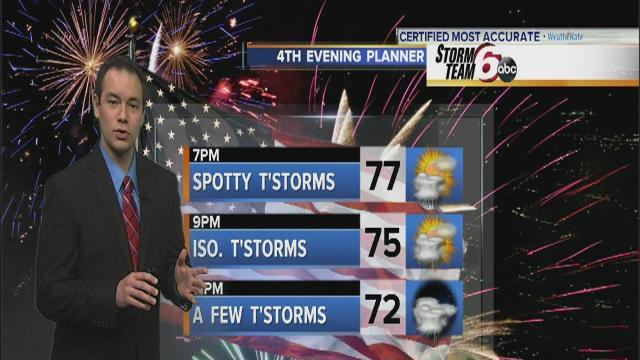 Tonight's Forecast: Cloudy & mild. Spotty storm possible.