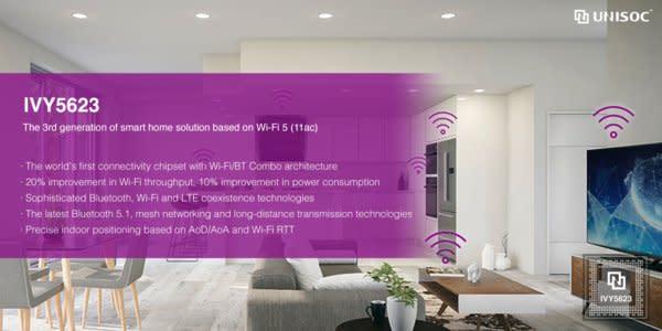 UNISOC Wi-Fi 5 Chipset Solution IVY5263