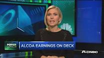 Alcoa earnings preview