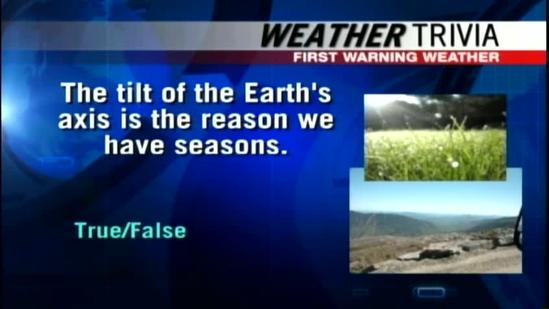 Summer Solstice Weather Trivia
