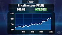 Priceline Stock: Worth $1,000 a Share?