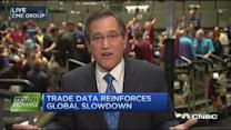 Santelli Exchange: Trade deficit swells