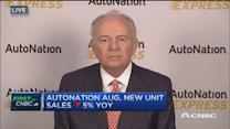 AutoNation August new unit sales down 5% YOY