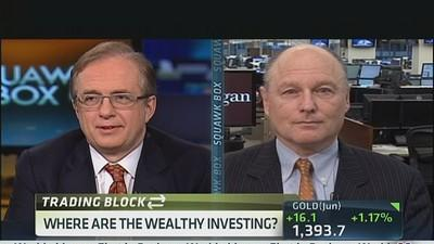 Where the Wealthy Are Investing