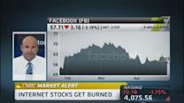 Facebook intriguing: Trader