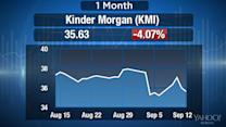 Is Kinder Morgan A Trap or a Treasure?