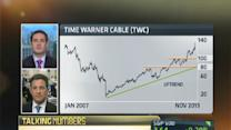 Is Time Warner Cable too expensive?