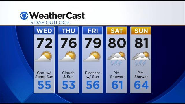 KDKA-TV Evening Forecast (7/15)