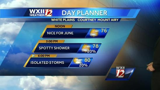 Storms this evening? Brian breaks down forecast