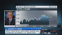 Pisani: Fairly narrow trading range