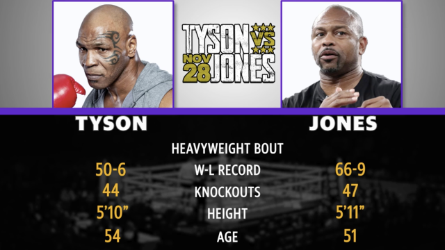 rsxmzxxsppkafm https news yahoo com mad bets mike tyson vs 051244692 html