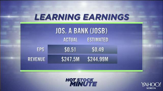 Jos. A Bank and Dollar General Report; Kroger on Deck; Costco sliding