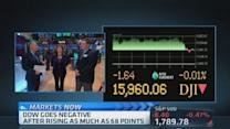 It may be time to take a breath: Trader