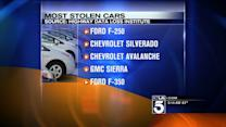 Ford F-250 Tops List of Targets for Car Thieves