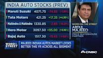 Indian autos to see strong growth this year: Analyst