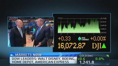 Money on the sidelines is now chasing the rally: Pro