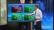 Asia stocks mixed in early trade