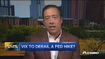 VIX surge to derail Fed?