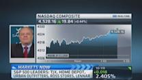 Closing Bell Exchange: Inflation will be back