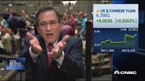 Santelli: The dollar is 'hugely significant' at these lev...