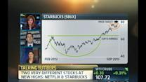 Which is the better buy: Netflix or Starbucks?