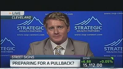 Preparing for a Pullback?