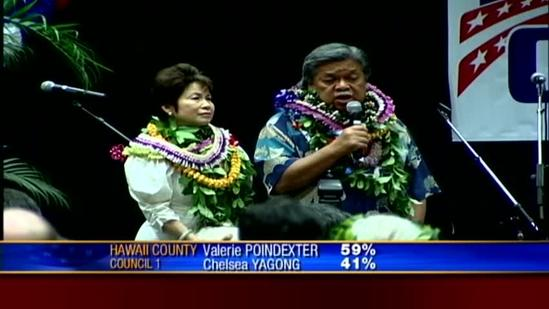 Cayetano loses to Caldwell in mayoral race