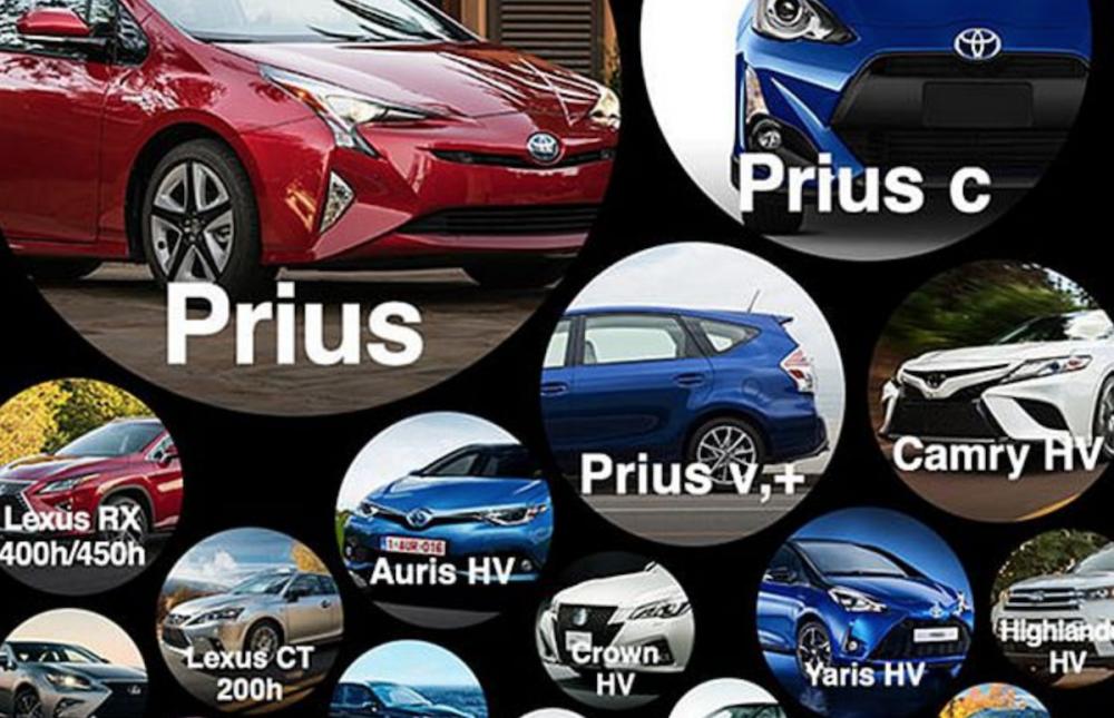 多樣且豐富的 Hybrid 複合動力可選車型,不僅是 Toyota 汽車的優勢,其它車廠想追趕也沒這麼容易。