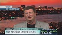 Case for lower yields: Pro