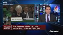 Markets tentative ahead of Yellen statements