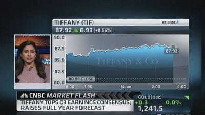 TIF, HRL and GOOG move the markets