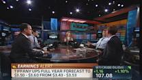 Fiscal austerity and rising rates weigh on investor optim...