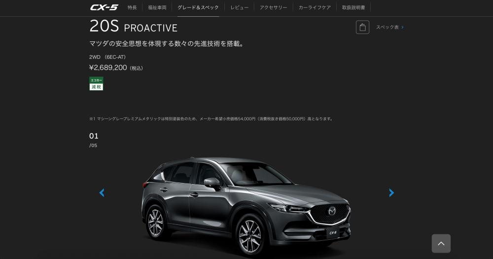 對比相同級距的 CX-5 20S PROACTIVE,在日本的售價為日幣 268萬9200元。
