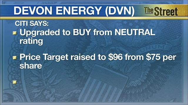 Devon Energy Gets A Boost from Citi And BofA On Home Furnishing Stocks